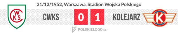 CWKS Kolejarz Warszawa logo