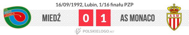 Miedź Legnica w Pucharze Zdobywców Pucharów