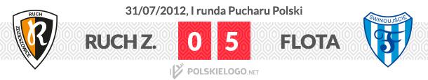 Flota Świnoujście w Pucharze Polski