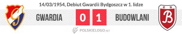 Gwardia Bydgoszcz herb klubu