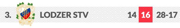 LSTV logo klubu