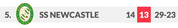 Newcastle logo klubu