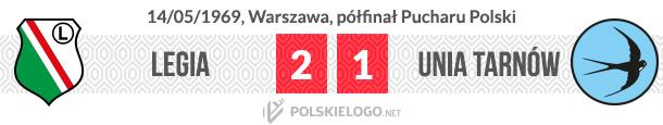 Legia Unia Tarnów herb klubu