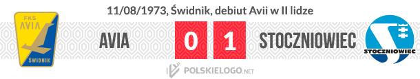 Avia Świdnik debiut w II lidze