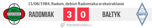 RKS Radomiak logo klubu