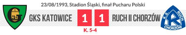 GKS Katowice Ruch Chorzów w finale Pucharu Polski 1993