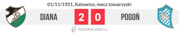 Diana kontra Pogoń Katowice logo klubu