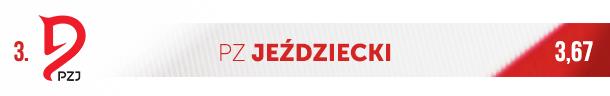 PZJ logo