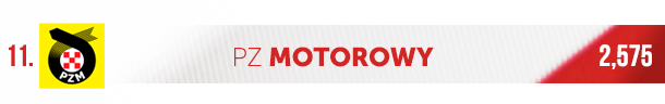 Polski Związek Motorowy logo