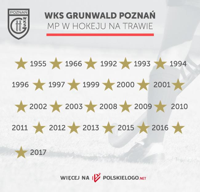 Grunwald Poznań logo klubu
