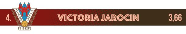 Victoria Jarocin logo