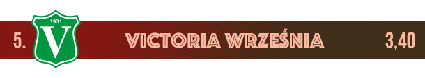 Victoria Września logo