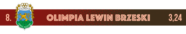 Olimpia Lewin Brzeski logo