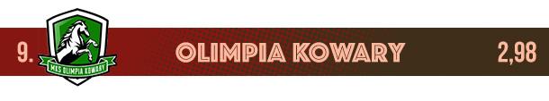 Olimpia Kowary logo