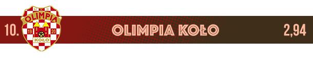Olimpia Koło logo