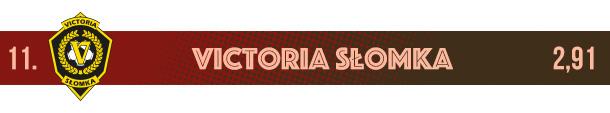 Victoria Słomka logo
