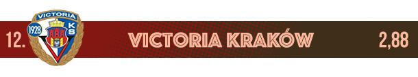 Victoria Kraków logo