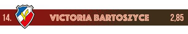Victoria Bartoszyce logo