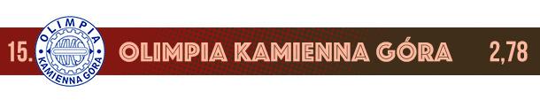 Olimpia Kamienna Góra logo