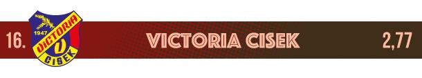 Victoria Cisek logo