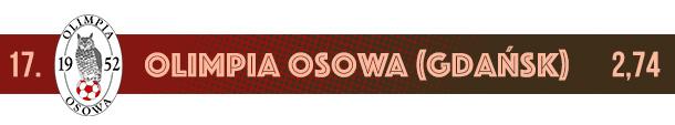 Olimpia Osowa logo