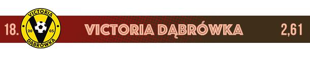 Victoria Dąbrówka logo