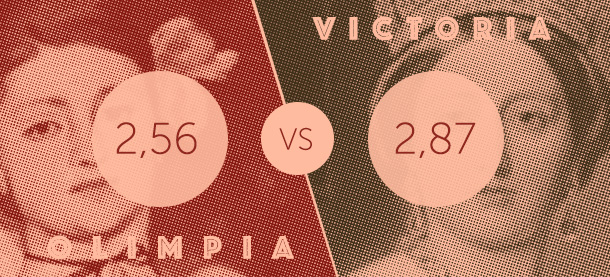 Olimpia kontra Victoria