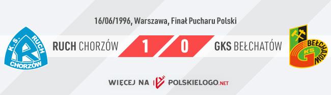 Finał Pucharu Polski 1996