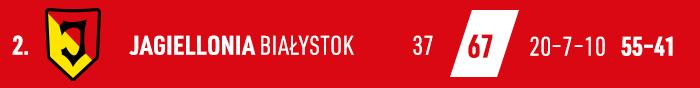 Jagiellonia Białystok, Ekstraklasa 2017-2018