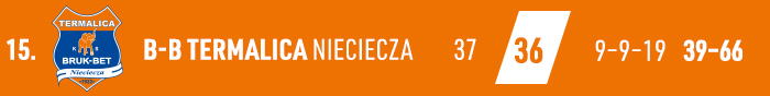 Bruk-Bet Termalica Nieciecza, Ekstraklasa 2017-2018