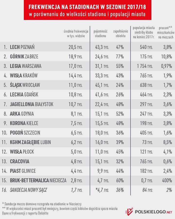 Ranking Deloitte 2018