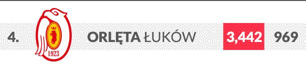 Orlęta Łuków logo klubu