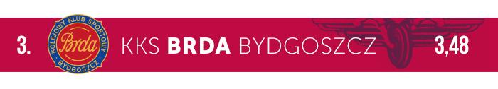 Brda Bydgoszcz logo klubu