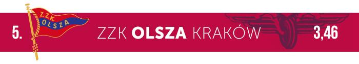 Olsza Kraków logo klubu