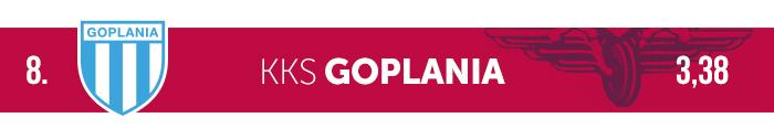 Goplania Inowrocław logo klubu