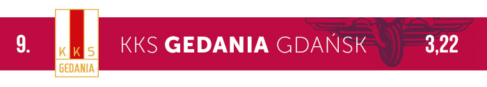 Gedania logo klubu