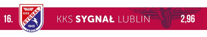 Sygnał Lublin logo klubu