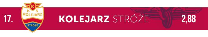 Kolejarz Stróże logo klubu