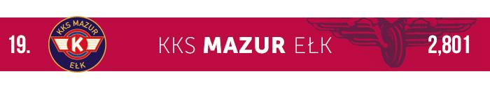 Mazur Ełk logo klubu
