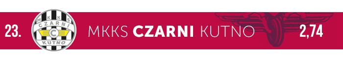 Czarni Kutno logo klubu
