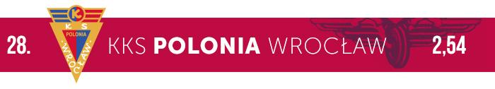 Polonia Wrocław