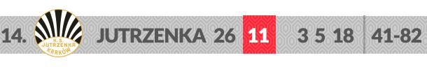Jutrzenka-Kraków logo klubu
