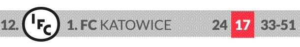 1. FC Katowice logo klubu