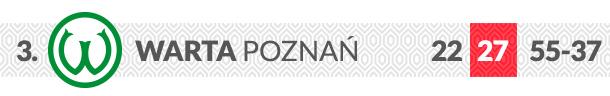 Warta Poznań logo klubu