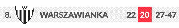 Warszawianka logo klubu