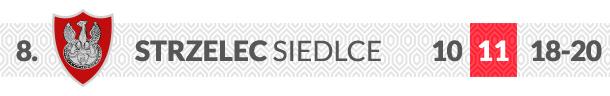 Strzelec Siedlce logo klubu