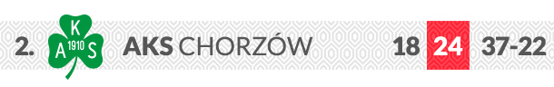 AKS Chorzów logo klubu