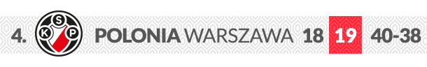 Polonia Warszawa logo klubu