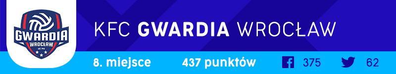 Gwardia Wrocław Logo Roku 2019