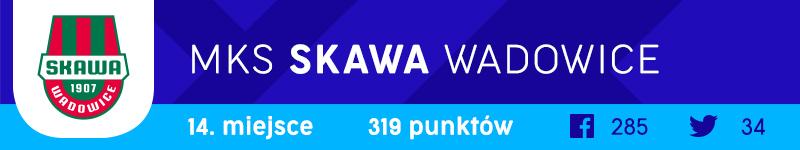 Skawa Wadowice Logo Roku 2019